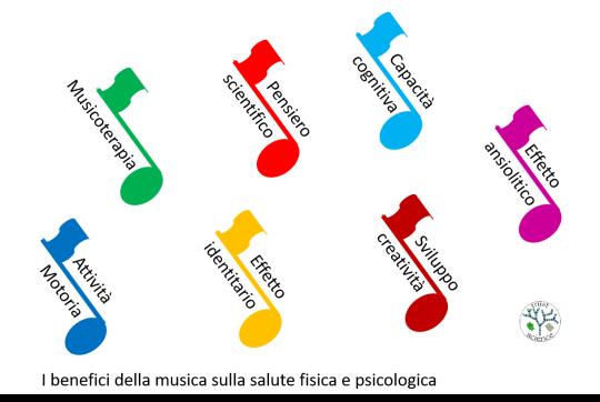Music science ITA